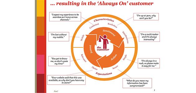 customer-always-on