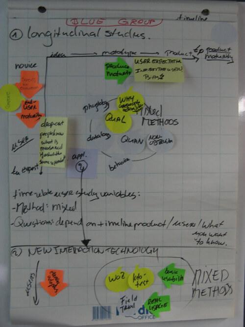 Conférence Euroitv 2010 : jour 1-2