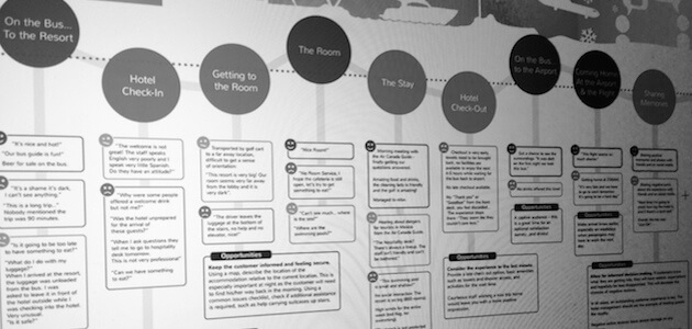 Understanding the Impact of UX using Experience Maps